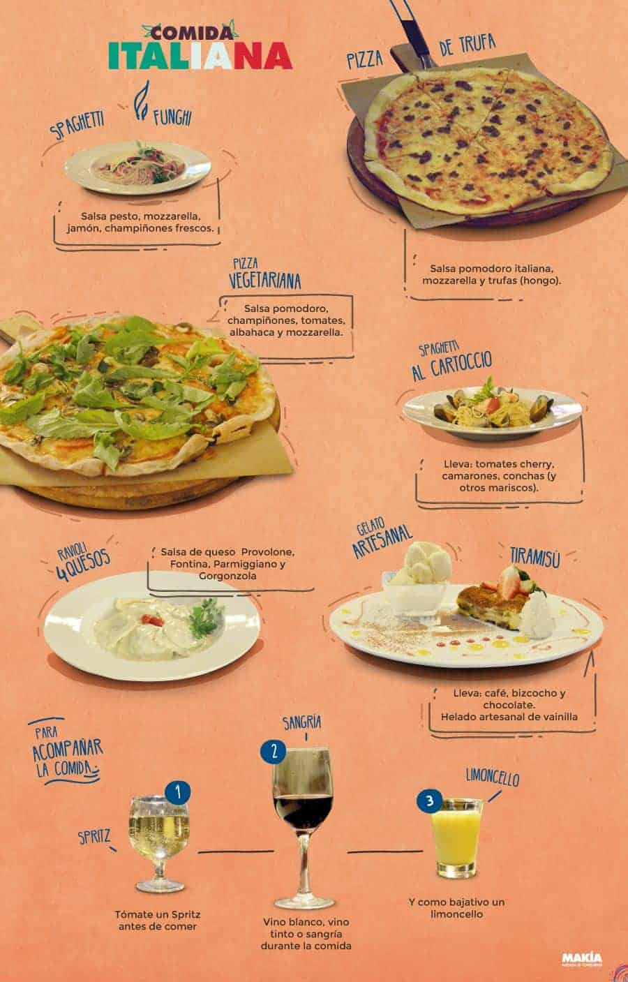 Cosas que debes conocer sobre la gastronomia italiana infografia