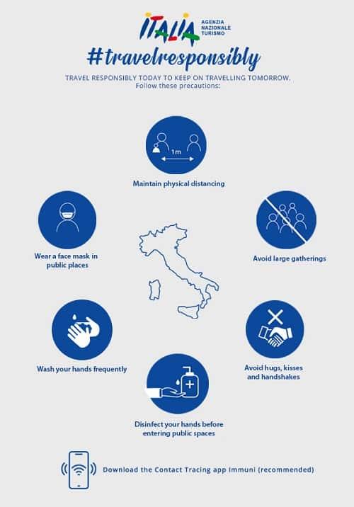 viajar a Italia durante la pandemia